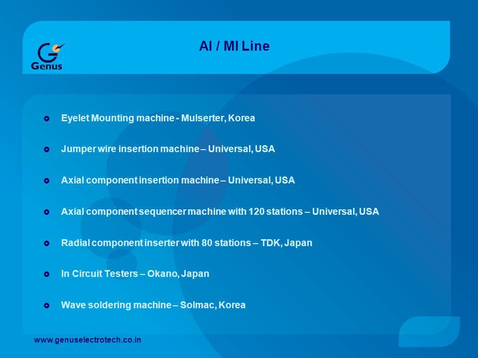 AI / MI Line Eyelet Mounting machine - Mulserter, Korea