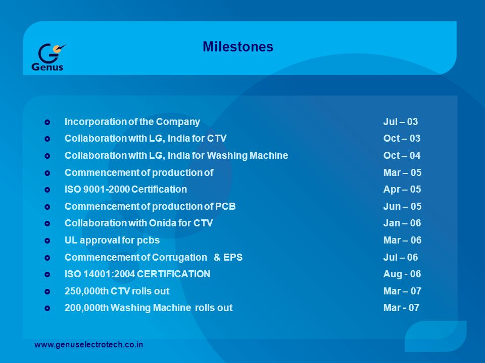 Milestones Incorporation of the Company Jul – 03