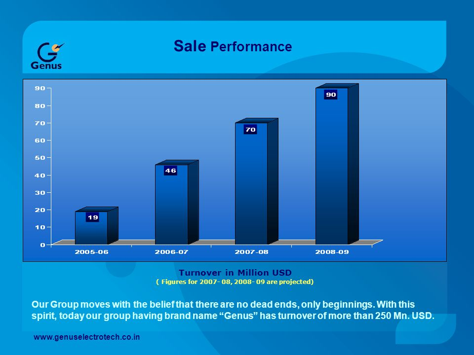 Sale Performance Turnover in Million USD. ( Figures for 2007- 08, 2008- 09 are projected)