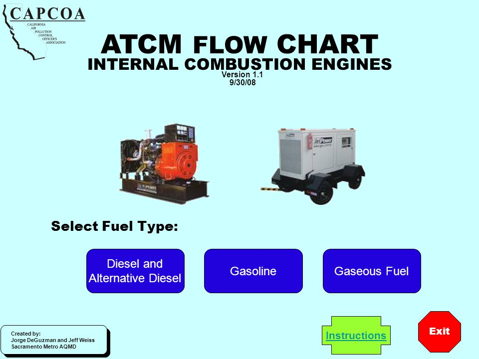 ATCM FLOW CHART INTERNAL COMBUSTION ENGINES Select Fuel Type: