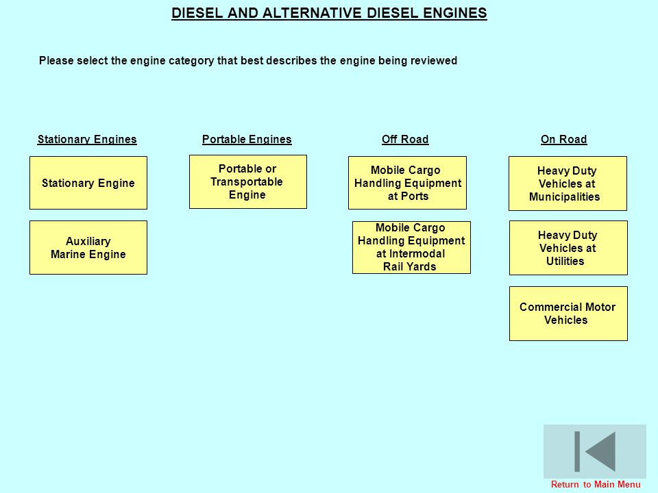 DIESEL AND ALTERNATIVE DIESEL ENGINES