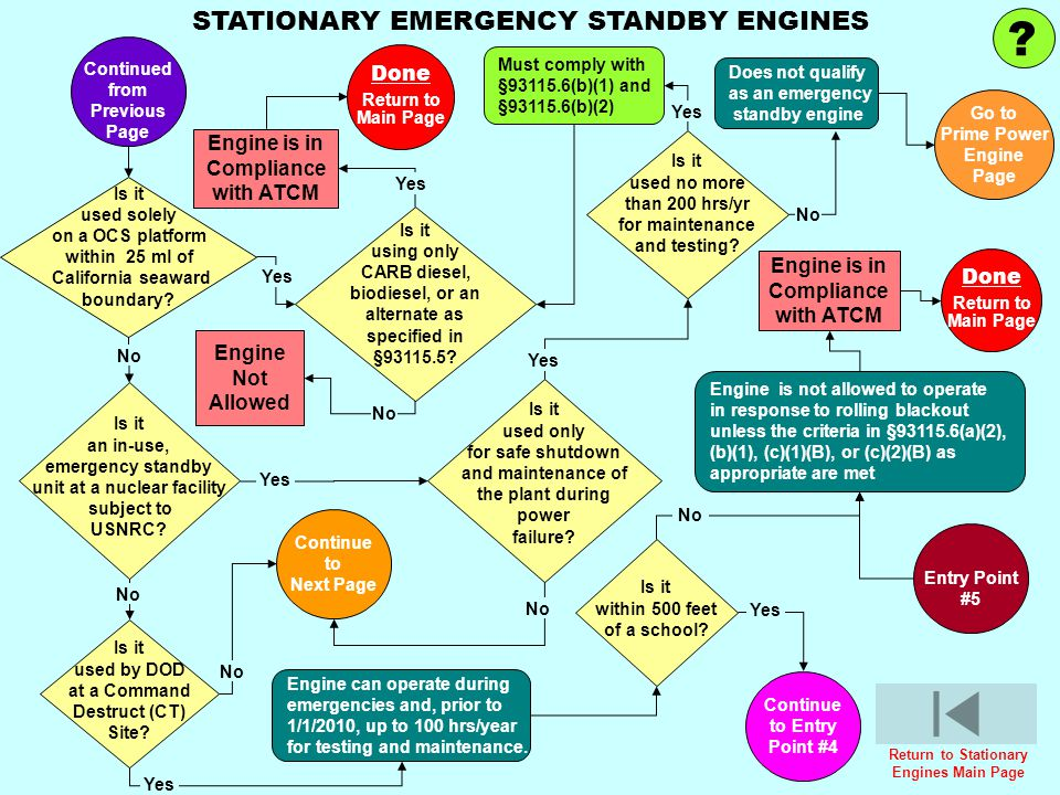 STATIONARY EMERGENCY STANDBY ENGINES Done