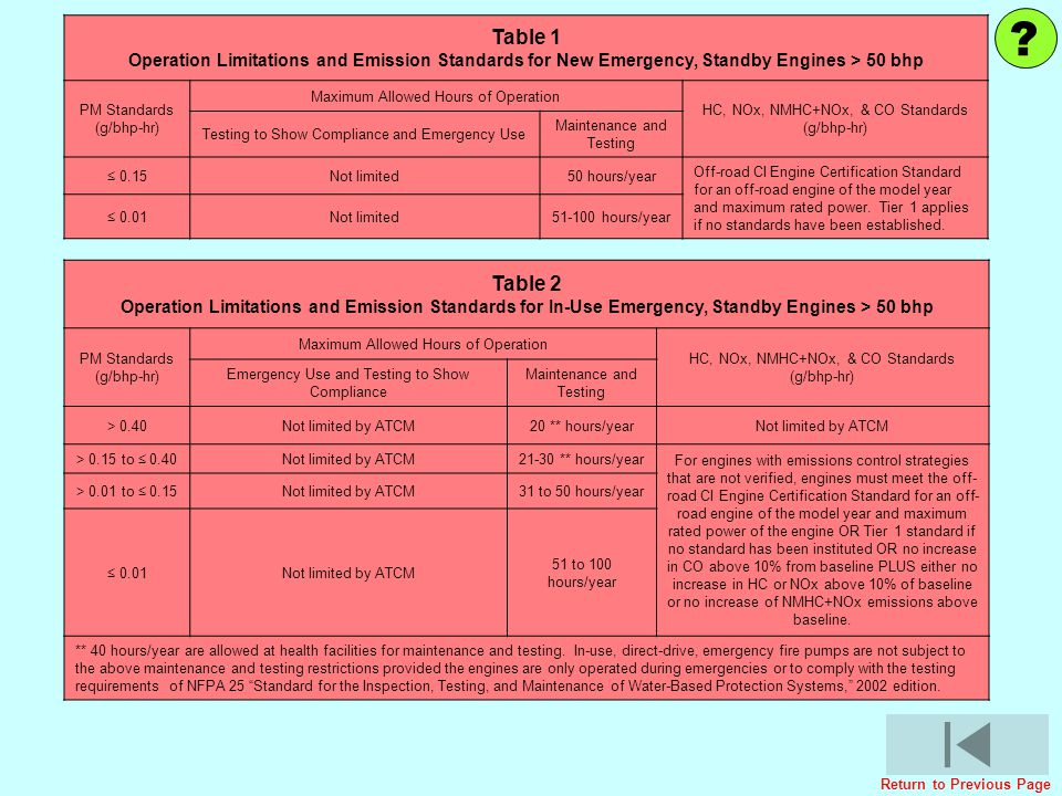 Table 1. Operation Limitations and Emission Standards for New Emergency, Standby Engines > 50 bhp.