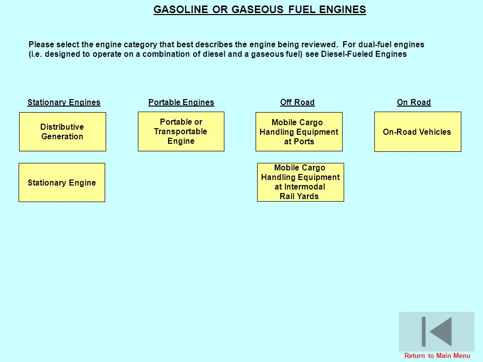 GASOLINE OR GASEOUS FUEL ENGINES