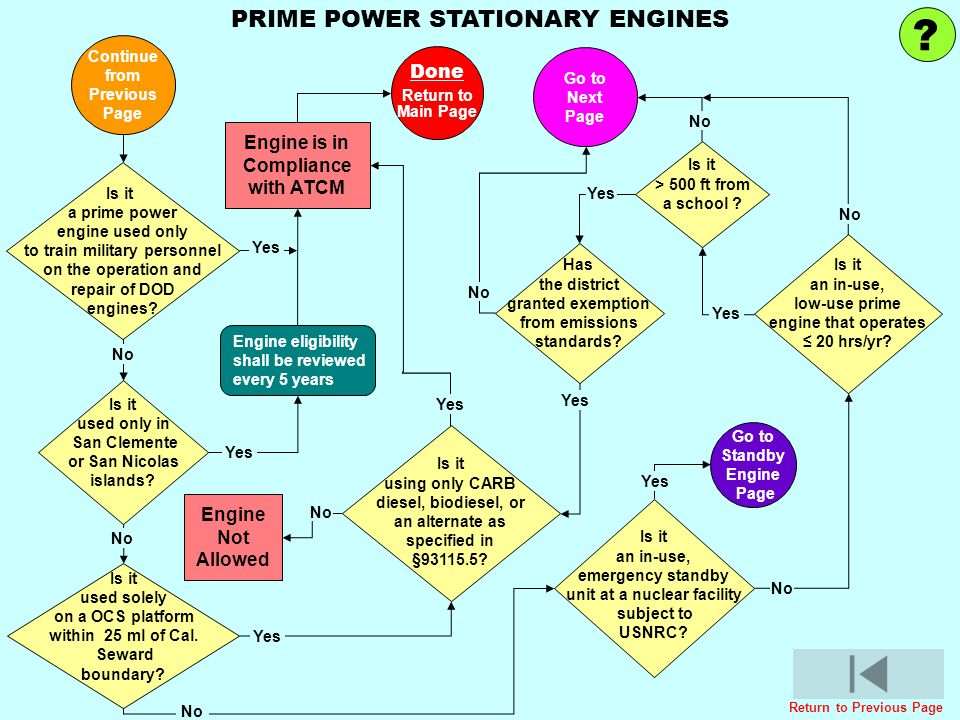 PRIME POWER STATIONARY ENGINES Done