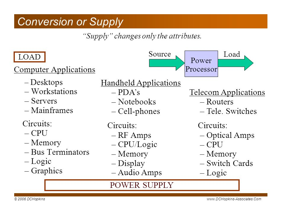 Supply changes only the attributes.