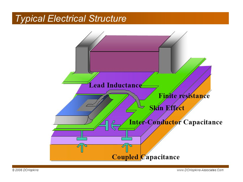 Typical Electrical Structure