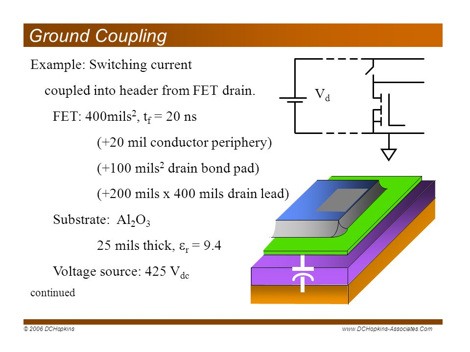 Ground Coupling Example: Switching current