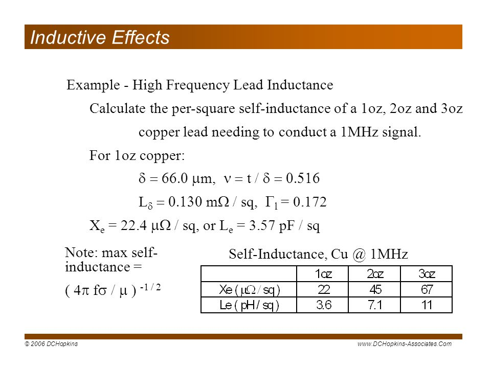 Inductive Effects Example - High Frequency Lead Inductance
