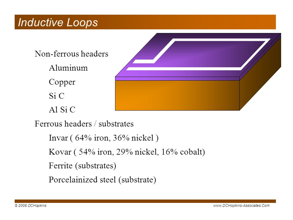 Inductive Loops Non-ferrous headers Aluminum Copper Si C Al Si C