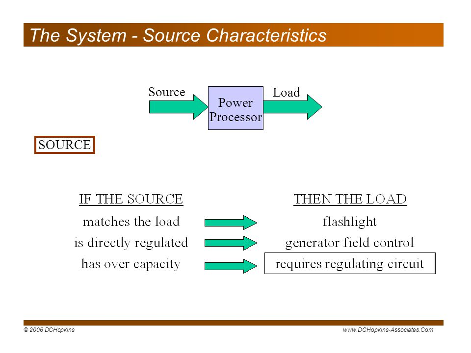The System - Source Characteristics