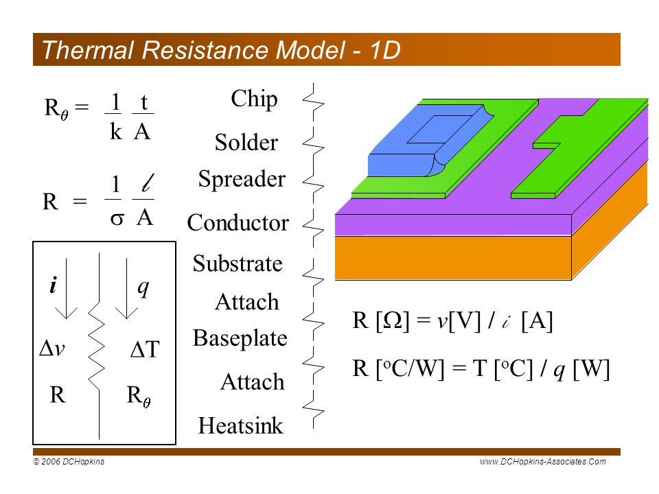 Thermal Resistance Model - 1D