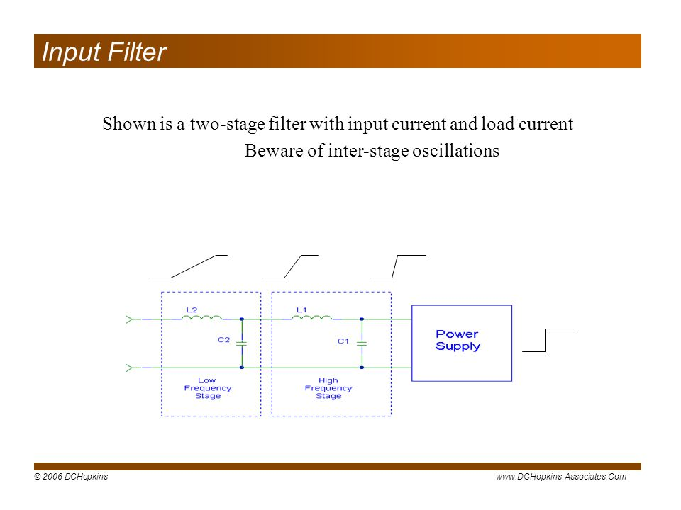 Input Filter Shown is a two-stage filter with input current and load current.