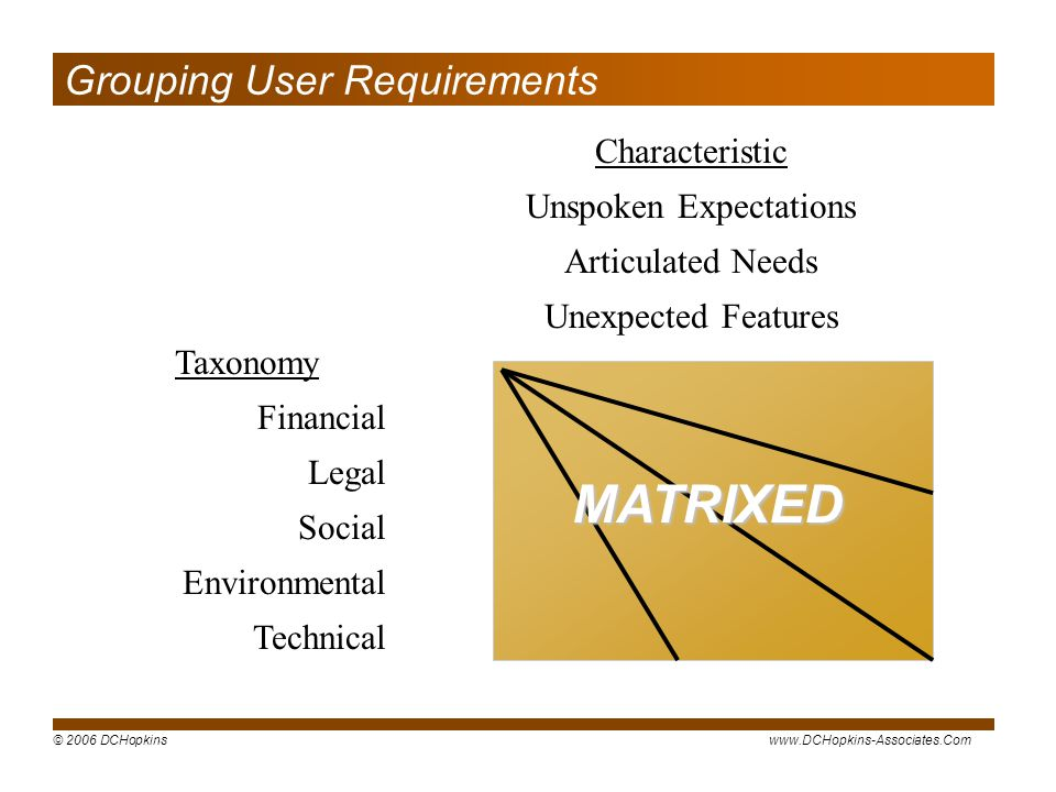 Grouping User Requirements