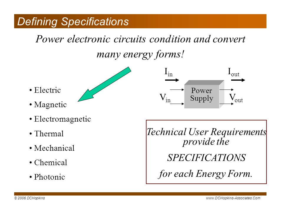Defining Specifications