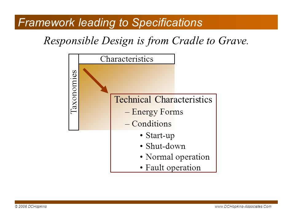Framework leading to Specifications