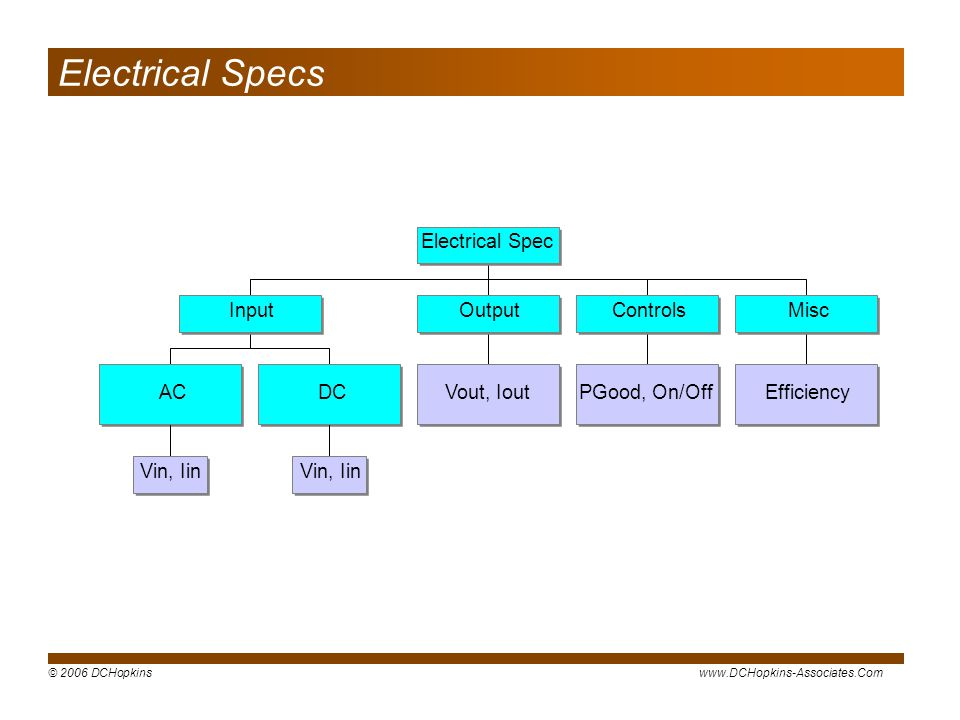 Electrical Specs Electrical Spec Input Output Controls Misc AC DC