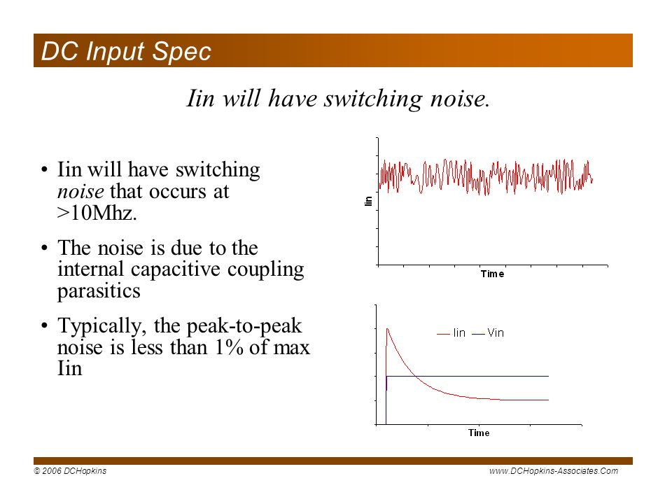 Iin will have switching noise.