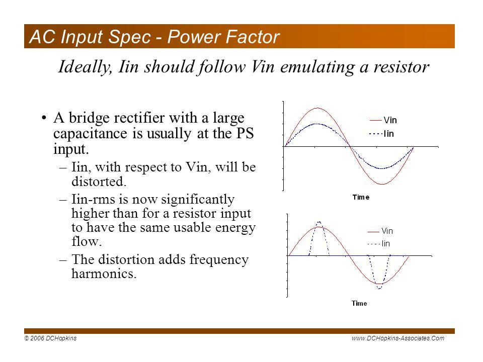 AC Input Spec - Power Factor