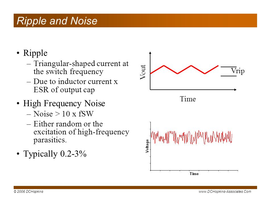 Ripple and Noise Ripple High Frequency Noise Typically 0.2-3%