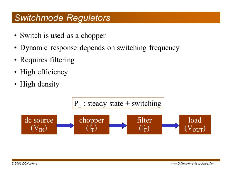 Switchmode Regulators