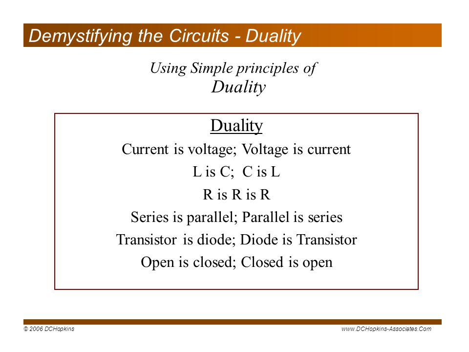 Demystifying the Circuits - Duality