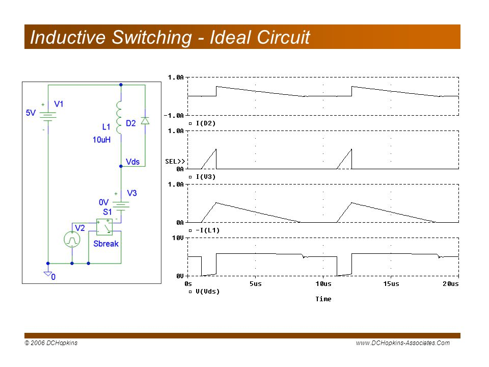 Inductive Switching - Ideal Circuit