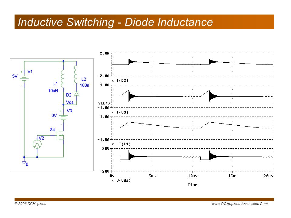 Inductive Switching - Diode Inductance