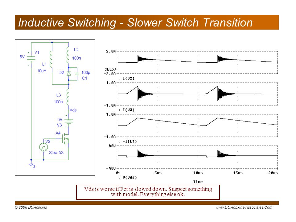 Inductive Switching - Slower Switch Transition