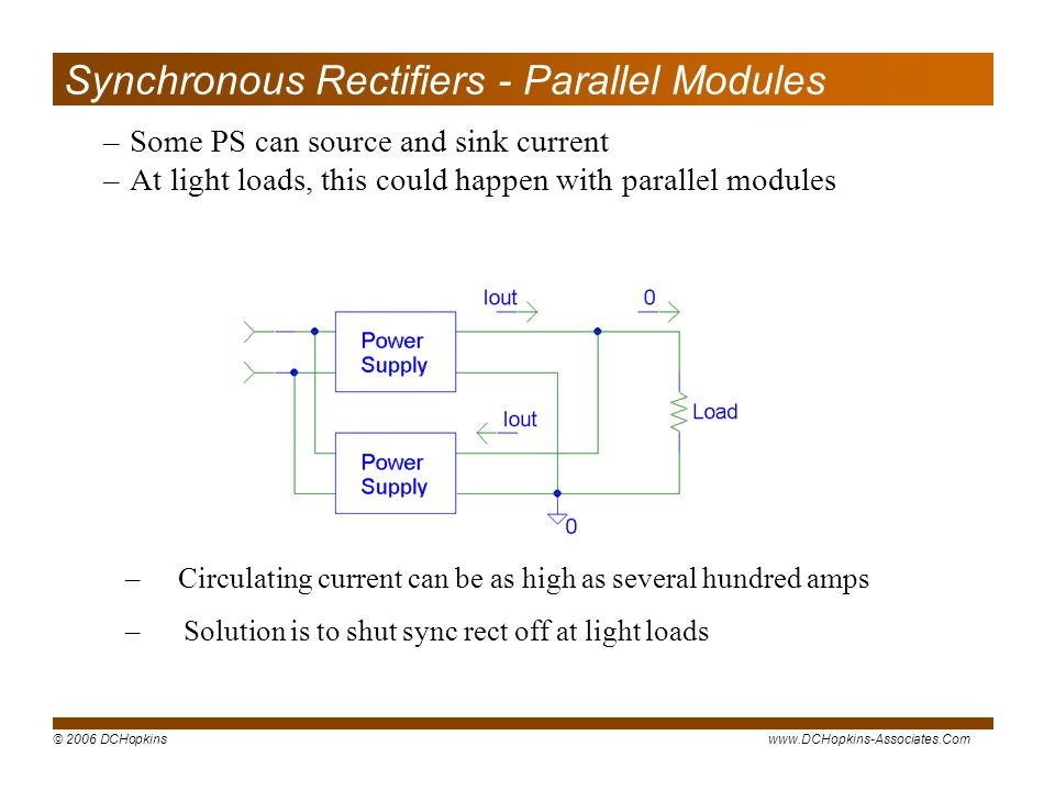 Synchronous Rectifiers - Parallel Modules