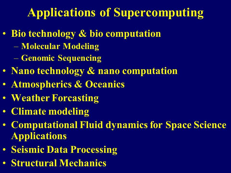 Applications of Supercomputing