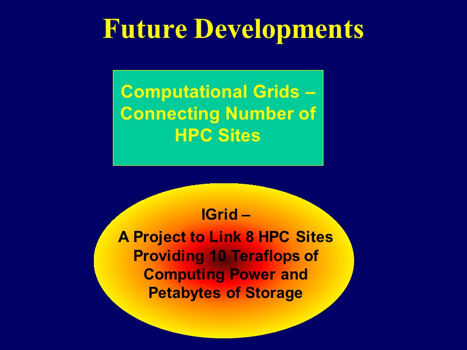 Computational Grids – Connecting Number of HPC Sites