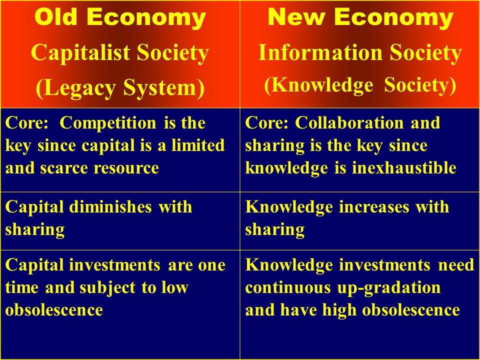 Capitalist Society (Legacy System) Information Society