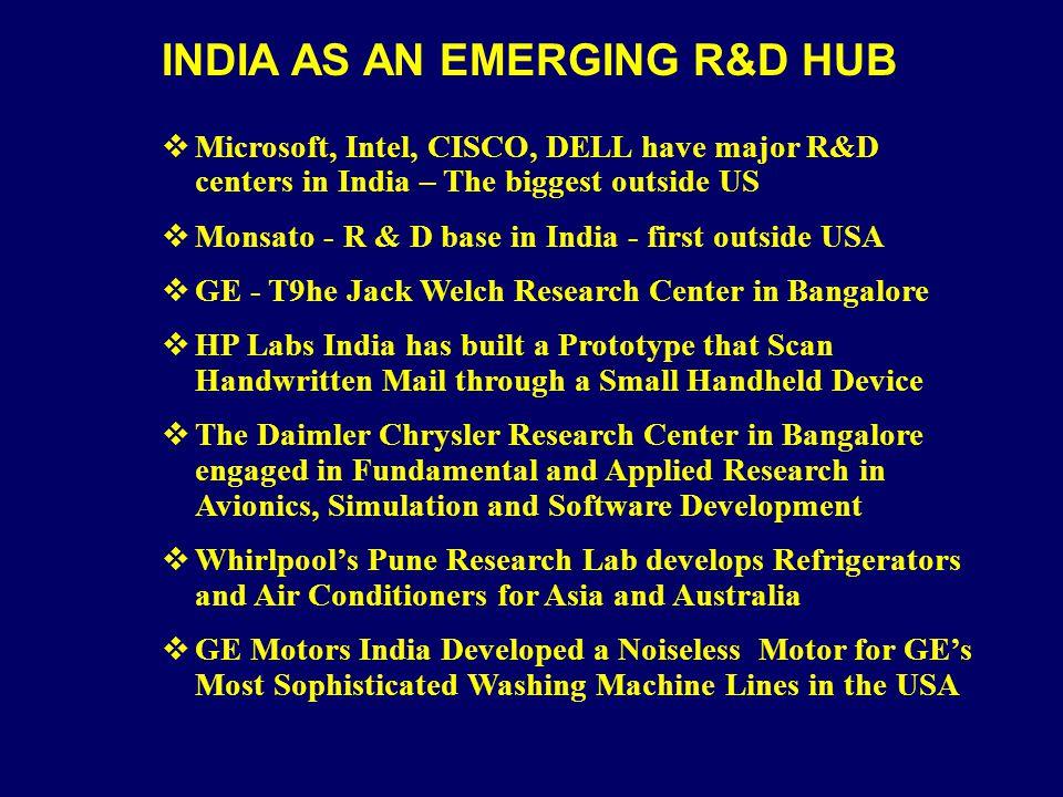 INDIA AS AN EMERGING R&D HUB