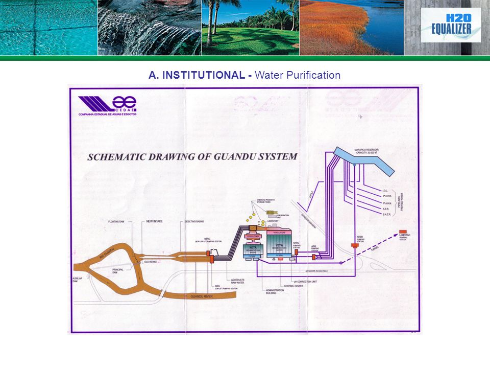 A. INSTITUTIONAL - Water Purification