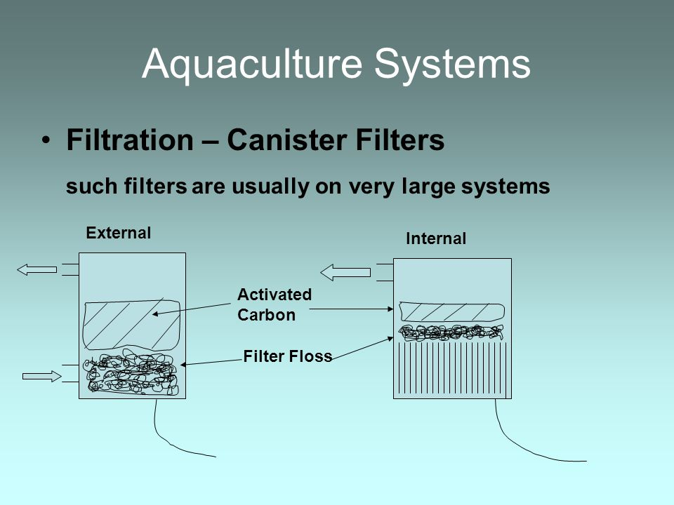 Aquaculture Systems Filtration – Canister Filters
