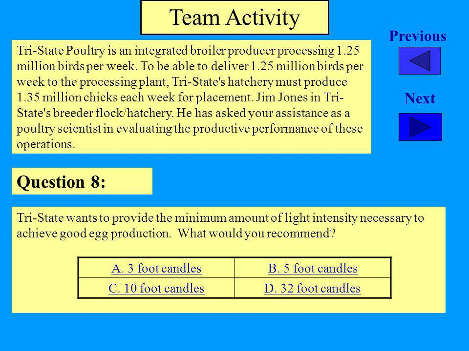 Team Activity Question 8: Previous Next