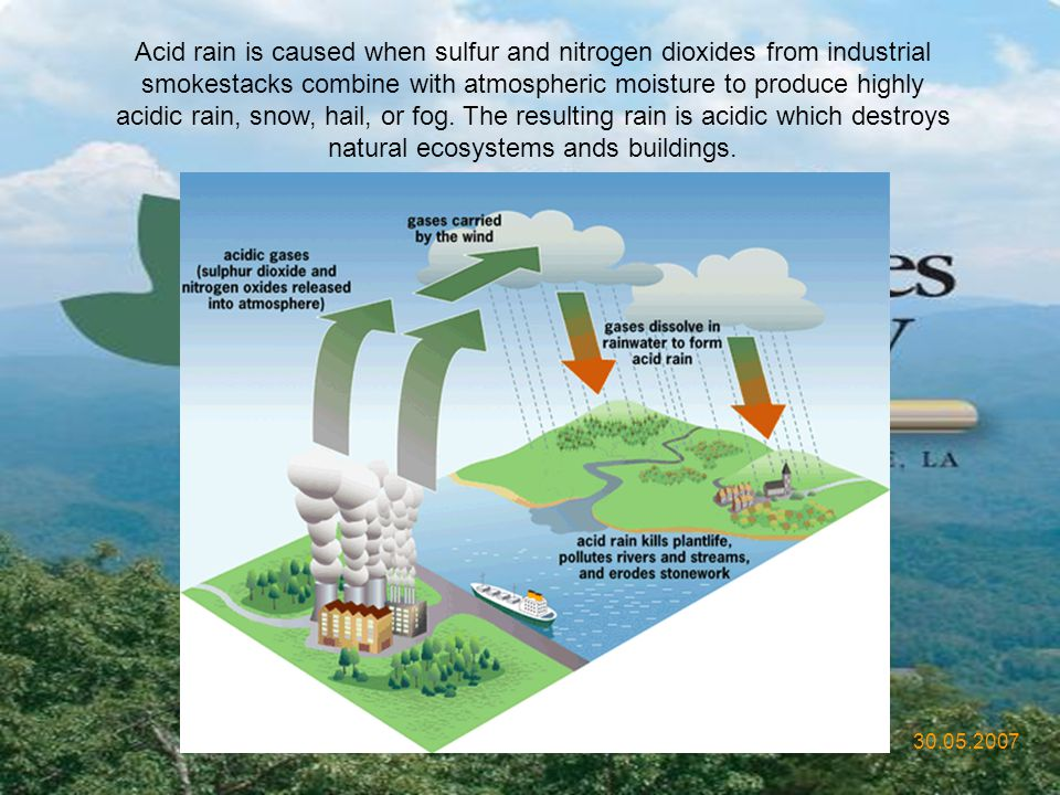 Acid rain is caused when sulfur and nitrogen dioxides from industrial smokestacks combine with atmospheric moisture to produce highly acidic rain, snow, hail, or fog. The resulting rain is acidic which destroys natural ecosystems ands buildings.