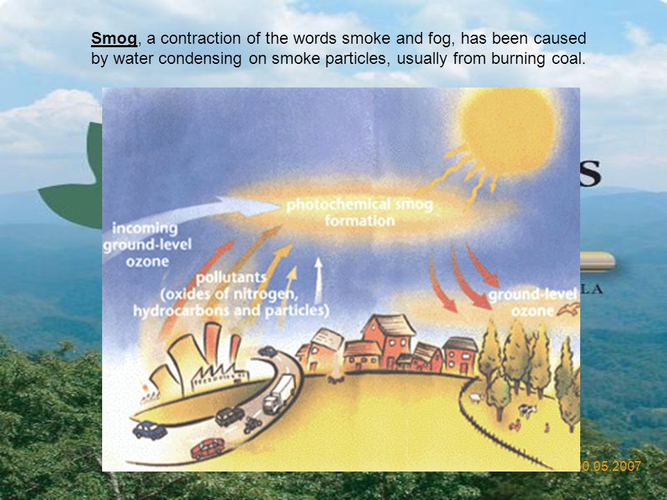 Smog, a contraction of the words smoke and fog, has been caused by water condensing on smoke particles, usually from burning coal.
