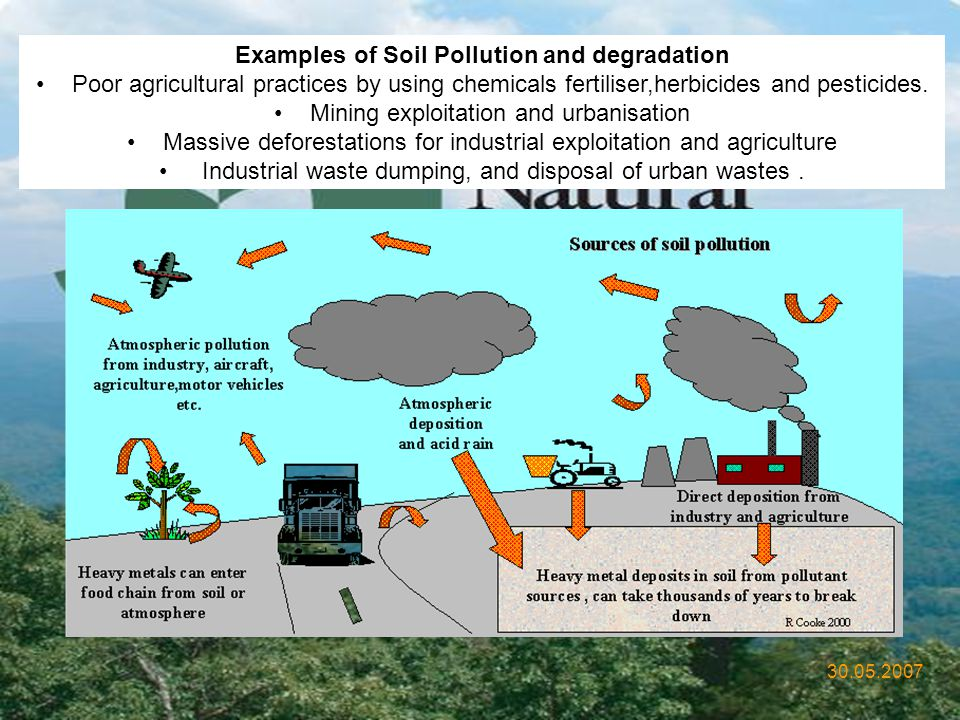 Examples of Soil Pollution and degradation