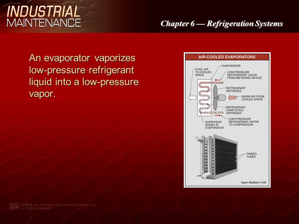 An evaporator vaporizes low-pressure refrigerant liquid into a low-pressure vapor.