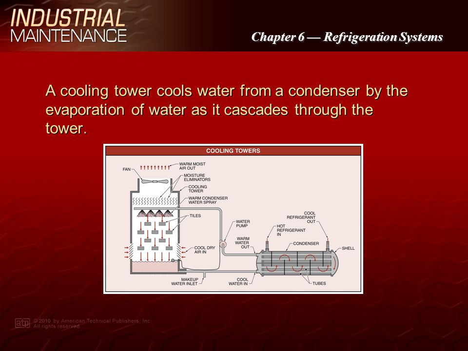 A cooling tower cools water from a condenser by the evaporation of water as it cascades through the tower.