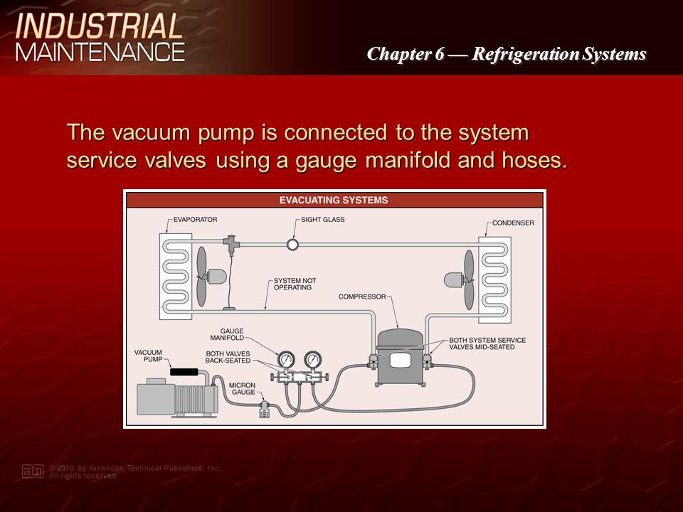 The vacuum pump is connected to the system service valves using a gauge manifold and hoses.