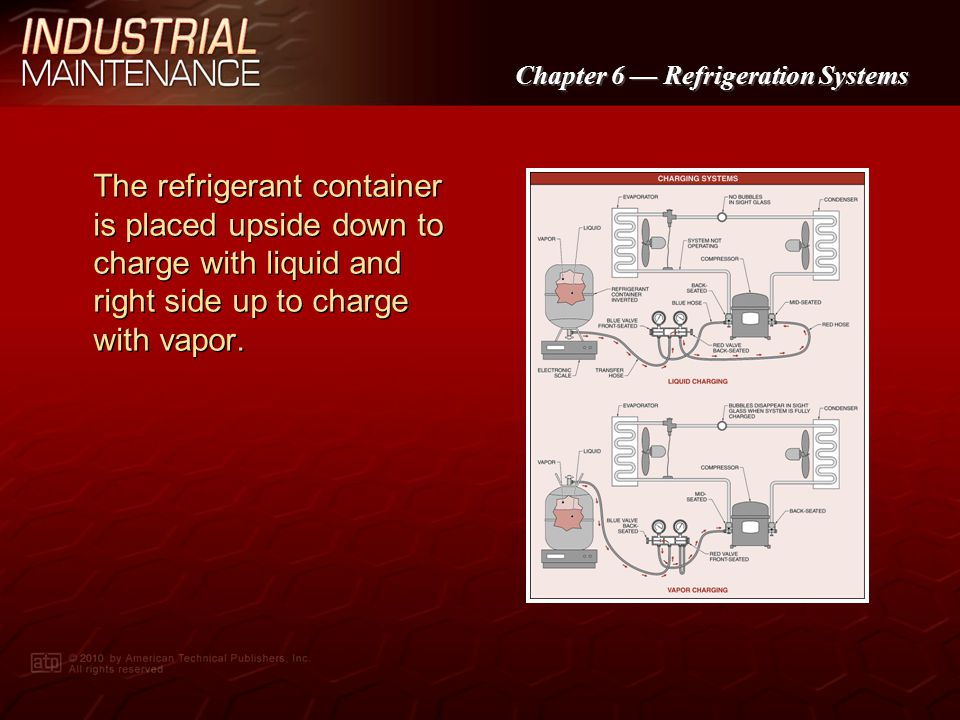 The refrigerant container is placed upside down to charge with liquid and right side up to charge with vapor.