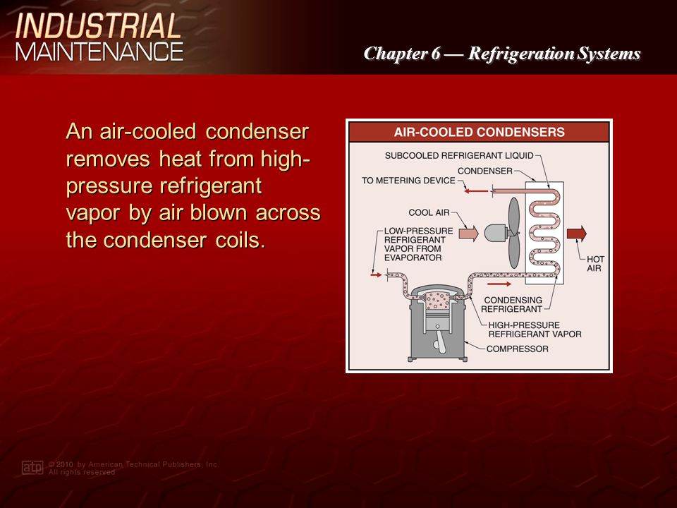 An air-cooled condenser removes heat from high-pressure refrigerant vapor by air blown across the condenser coils.