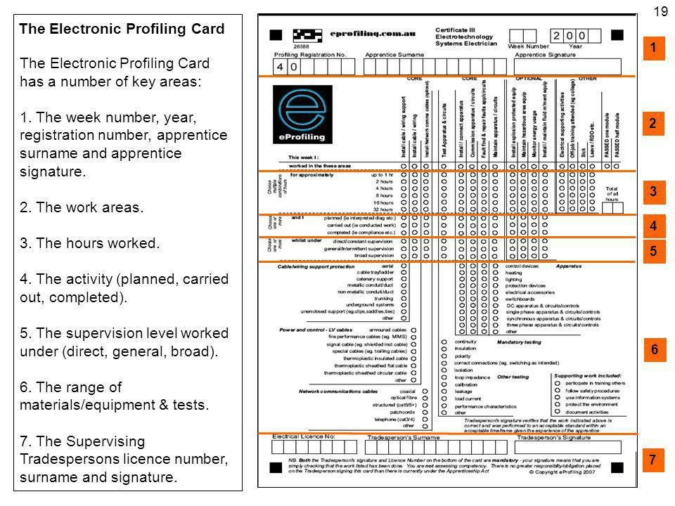 The Electronic Profiling Card