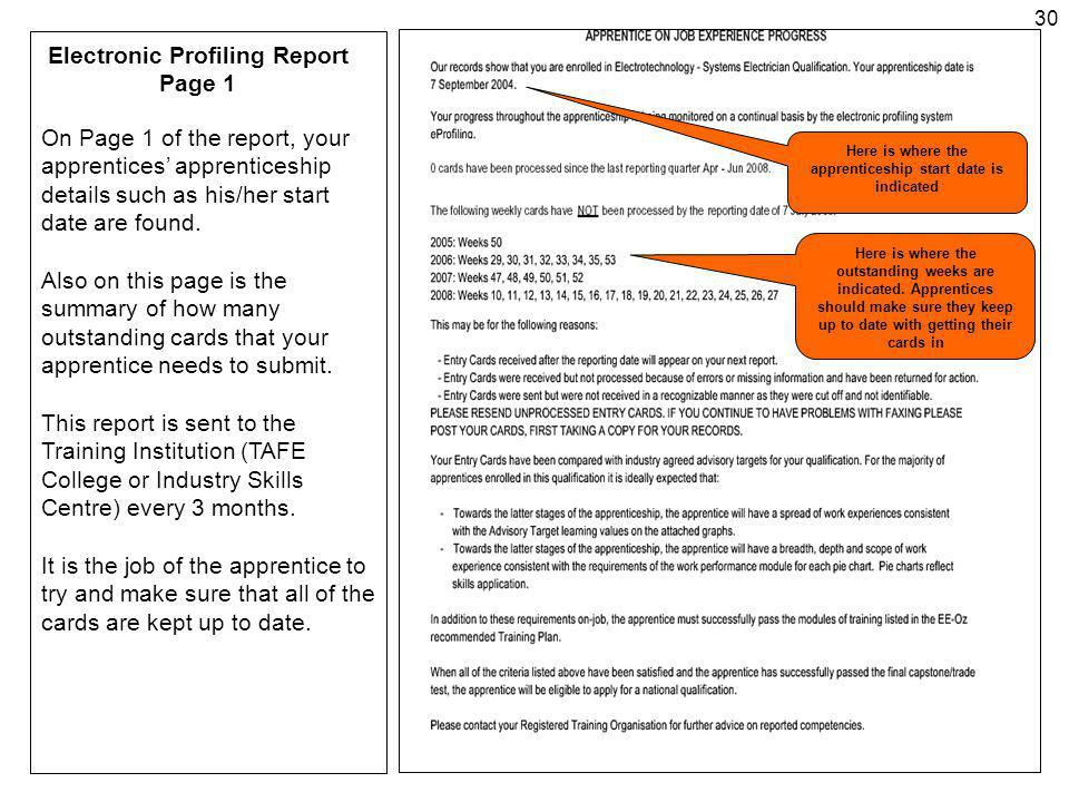 Electronic Profiling Report Page 1
