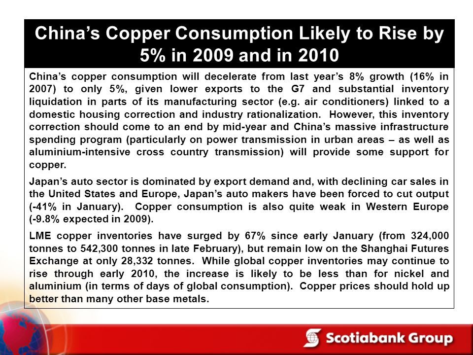 China's Copper Consumption Likely to Rise by 5% in 2009 and in 2010