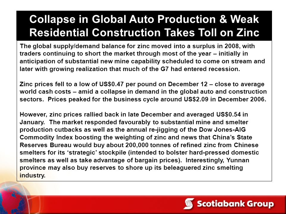 Collapse in Global Auto Production & Weak Residential Construction Takes Toll on Zinc