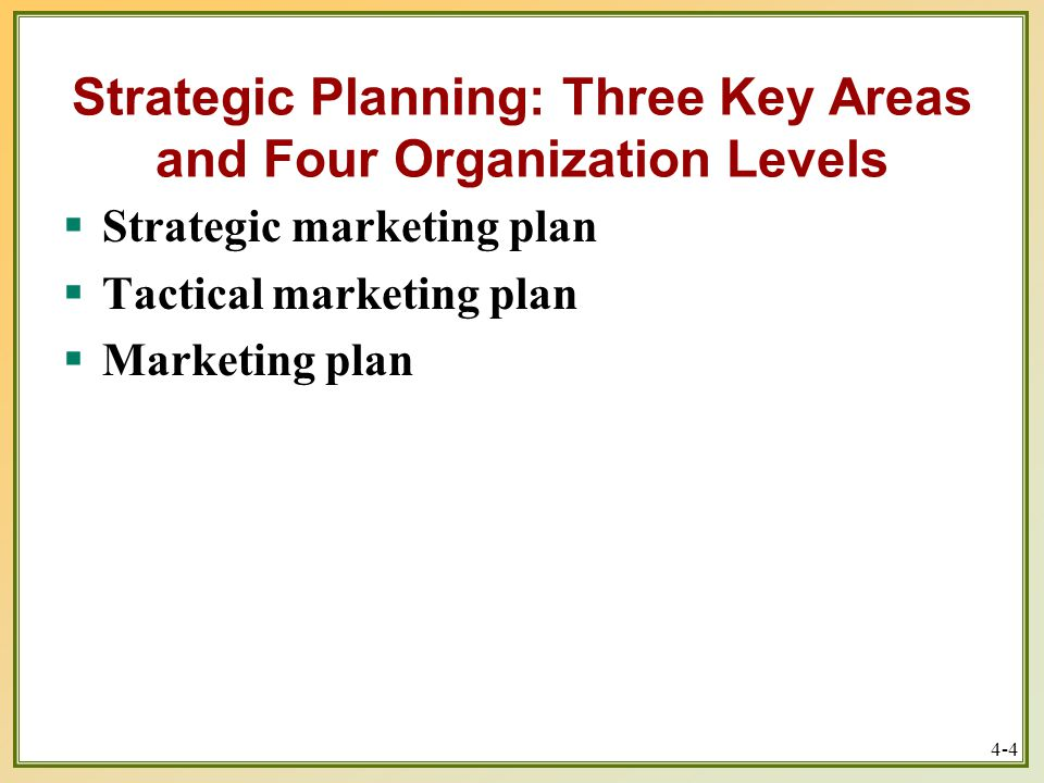 Strategic Planning: Three Key Areas and Four Organization Levels